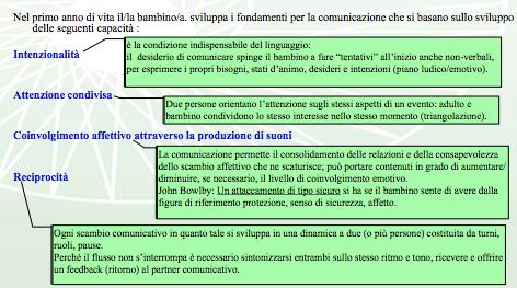ComunicazioneELinguaggio